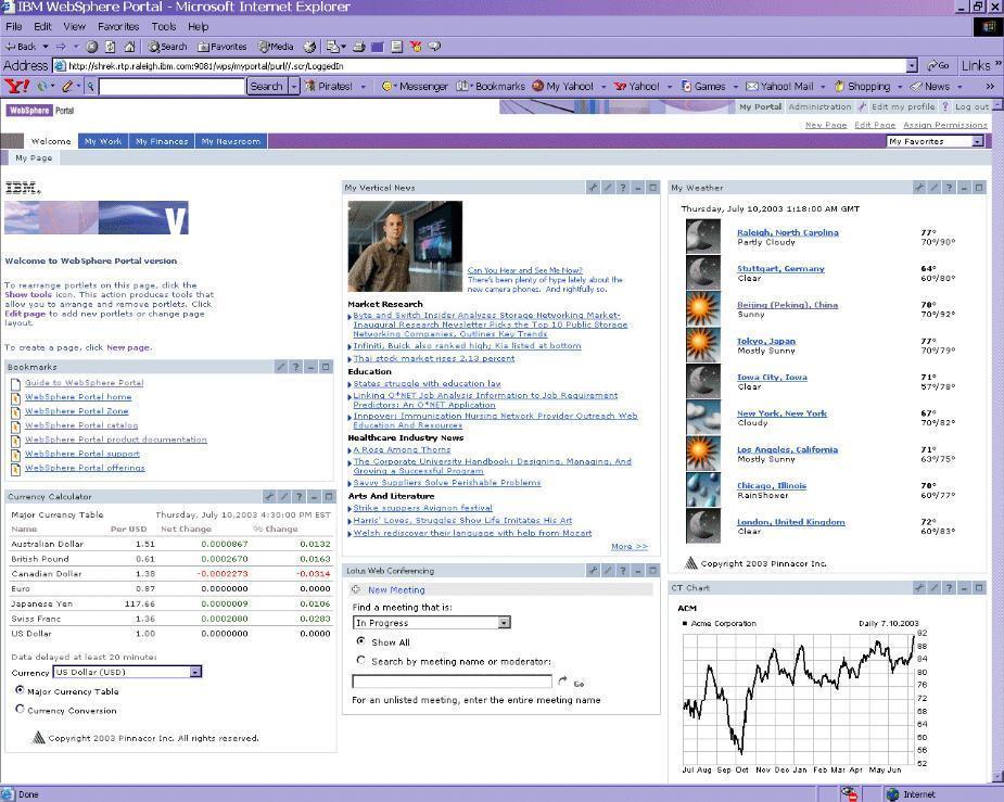 Ibmcomwebsphere business modeler