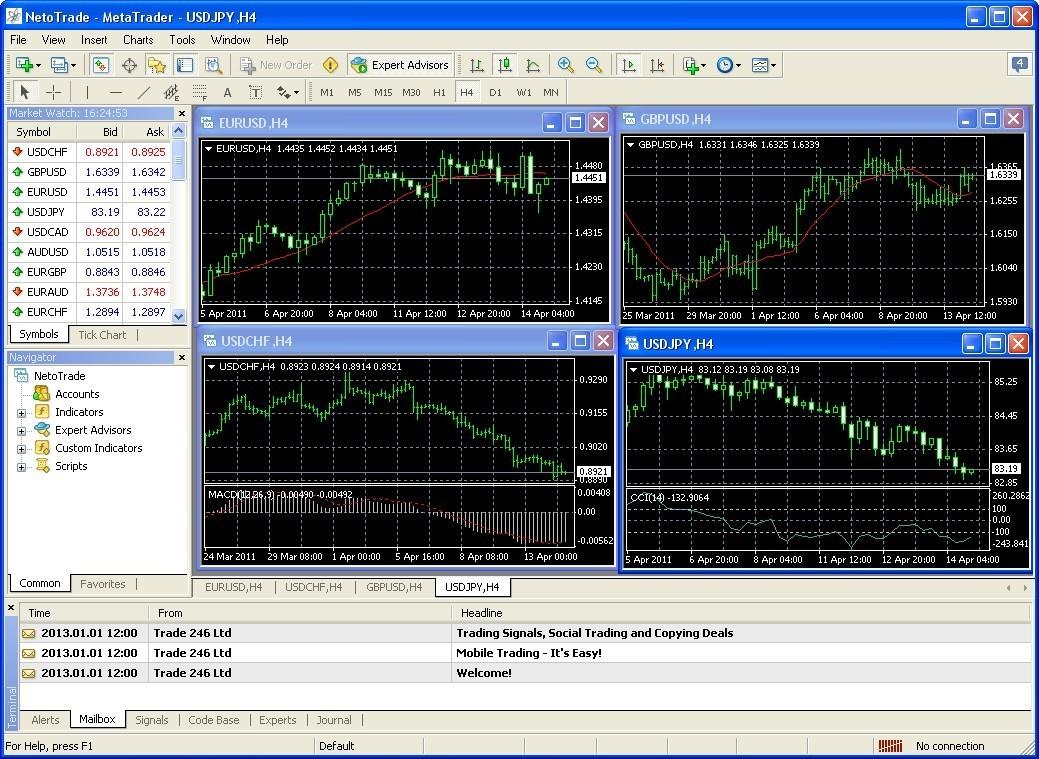 corso trading con metatrader